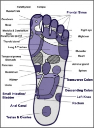 footmassagechart.jpg
