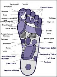 footmassagechart.jpg
